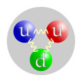 Quark structure proton.svg