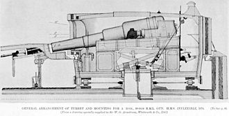 HMS Inflexible (1876) - Turret cross-section showing guns pointing downwards for reloading