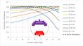 Reflectivity angular spectrum at different wavelengths.png