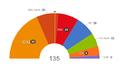 Resultados elecciones catalanas.png