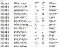Vasteras forsta semifinalmiss sedan 1988