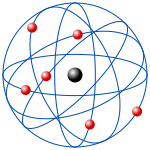 Rutherford atom.svg
