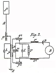 radio receiver wikipedia MK484 Receiver Circuits marconi s inductively coupled coherer receiver from his controversial april 1900 four circuit patent no 7 777