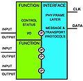 SLIMbusComplexComponent.jpg