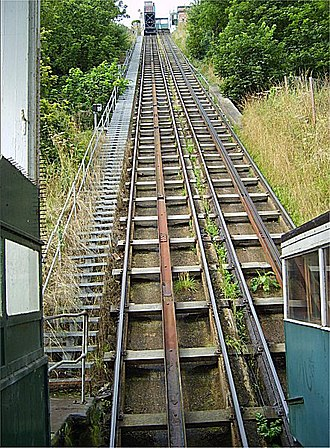 Scarborough funiculars - Spa Lift.