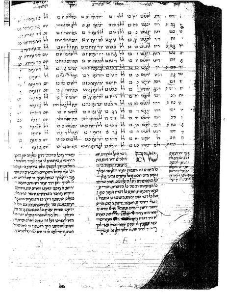 File:Sefer-Hamiddot-Haqazzar Warsaw258 fascimile-with-letter A4.pdf