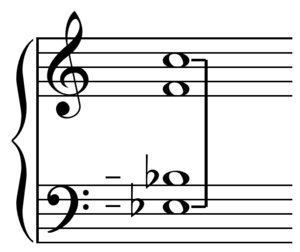 Minor third - Semiditone as two octaves minus three justly tuned fifths.