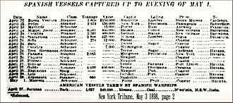 Spanish–American War - Spanish Vessels captured up to evening of May 1, 1898
