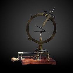 Sylvester apparatus-CnAM 8044