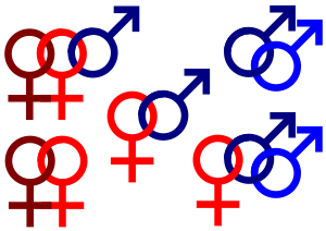 English: Symbols for heterosexuality (middle),...