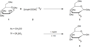 Fludeoxyglucose (18F) - Image: Synthesis of 18FDG