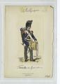 Tambor de Grenadiers. 1896 (NYPL b14896507-88567).tiff