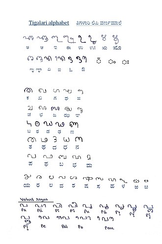 Tigalari alphabet - This is the alphabet of Tigalari script