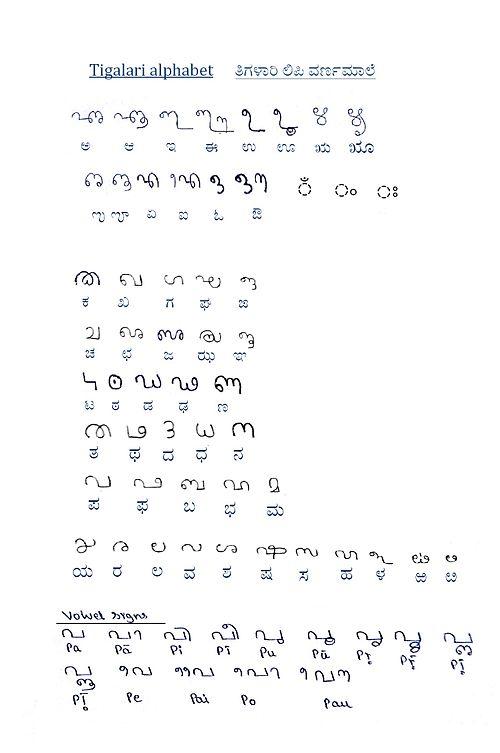 Tigalari Alphabet  Wikipedia