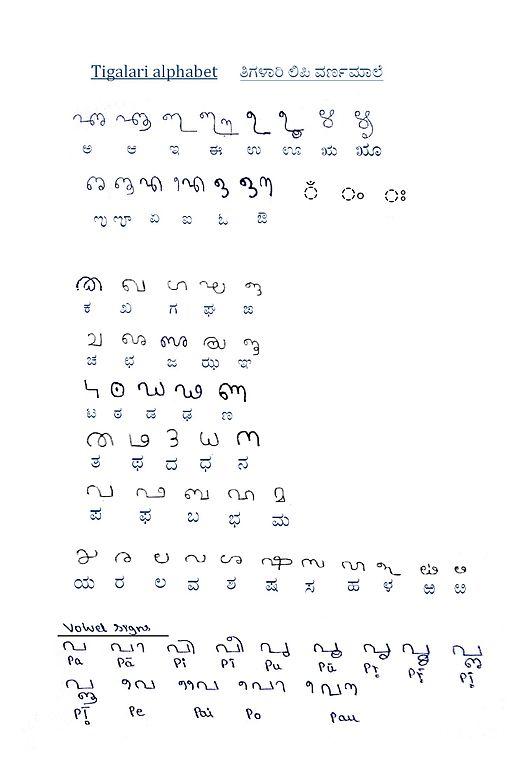 English Alphabet Chart: Tigalari script chart.jpg - Wikimedia Commons,Chart