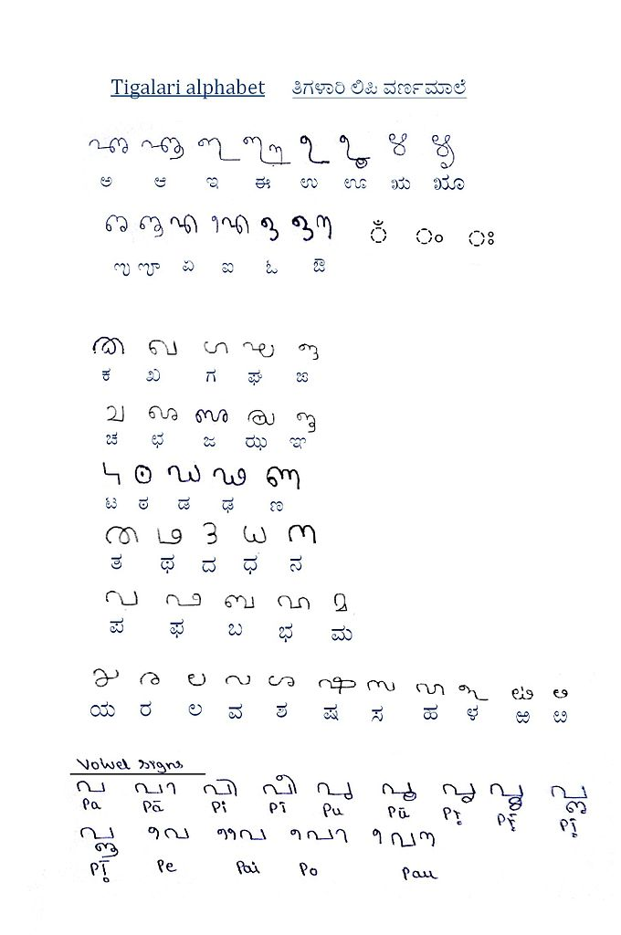 Alphabet Chart With Pictures: Tigalari script chart.jpg - Wikimedia Commons,Chart