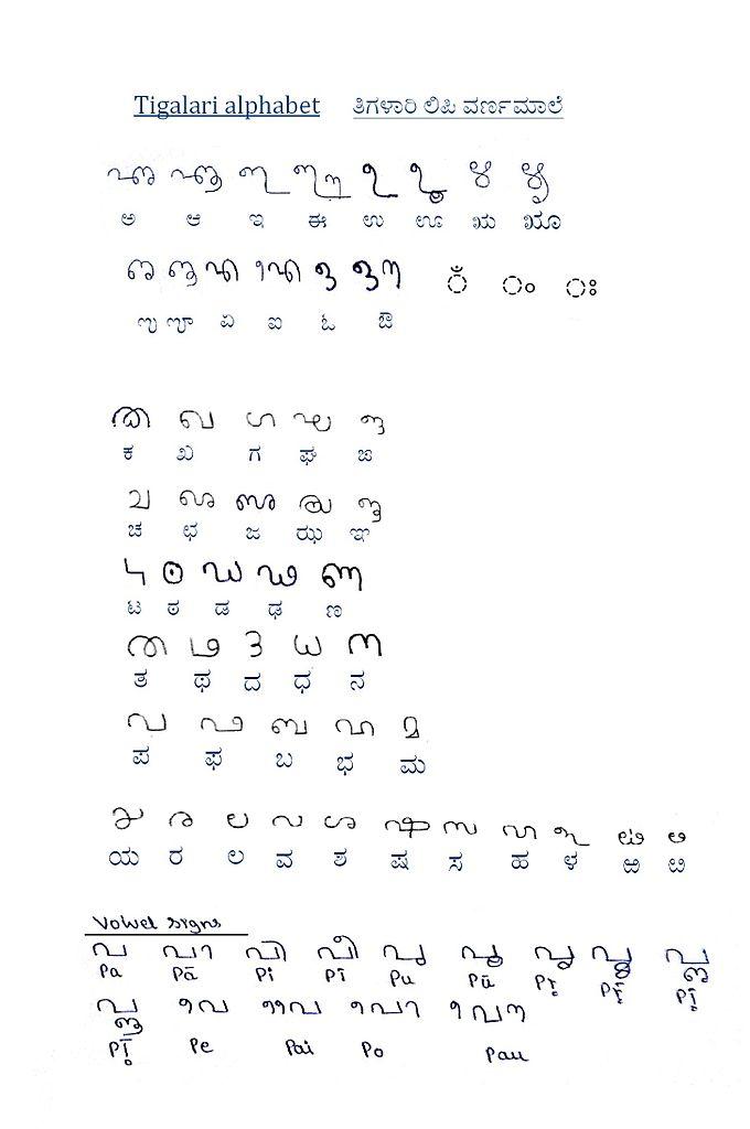 Alphabet Chart: Tigalari script chart.jpg - Wikimedia Commons,Chart