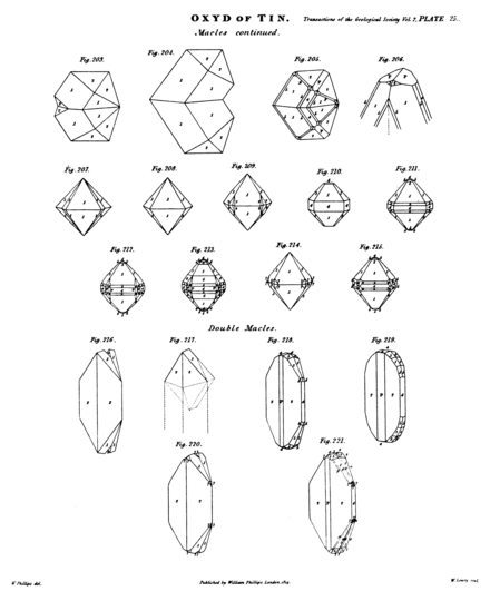Transactions of the Geological Society, 1st series, vol. 2 figure page 0635.png