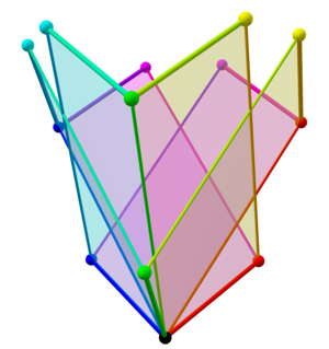 Tree of weak orderings in concertina cube 380.png