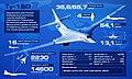 Tu-160 infographic.jpg