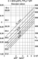 Usporedni dijagram balističkih karakteristika bombi.png