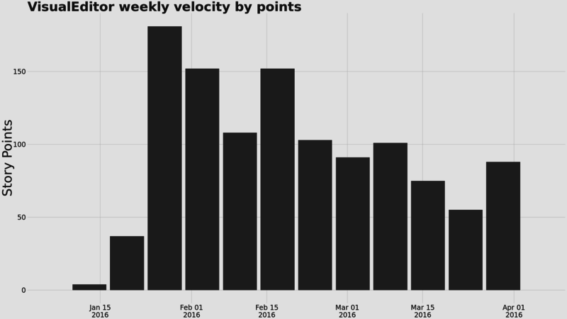 Ve velocity points.png