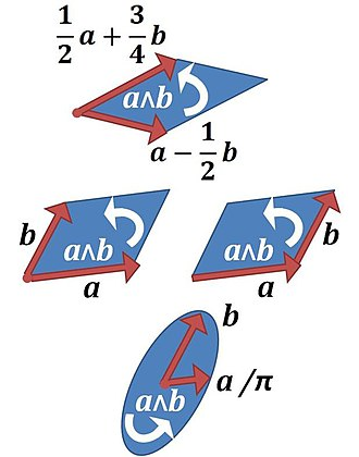 Orientation (vector space) - Image: Wedge product
