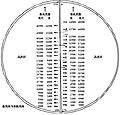 中华人民共和国飞行基本规则 (2007年) 附件2-1.jpg