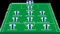 1. FC Magdeburg Traumelf Aufstellung - 2.png