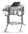 1793 Sheraton ladies work-table (left).png
