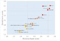 2011 Drug Harms Rankings.png