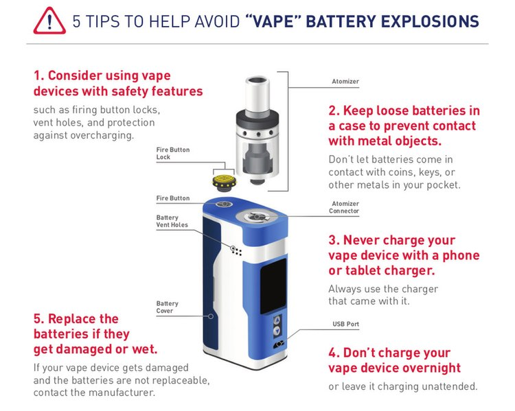 Adverse effects of electronic cigarettes - Wikipedia