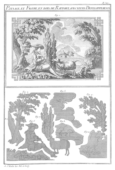 File:A-J Roubo - L'Art du Menuisier - Planche 307.png