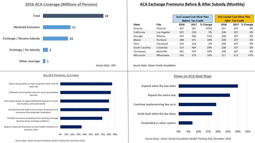 ACA Panel Chart v1
