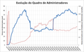 AdminCount-WikipediaPT.png