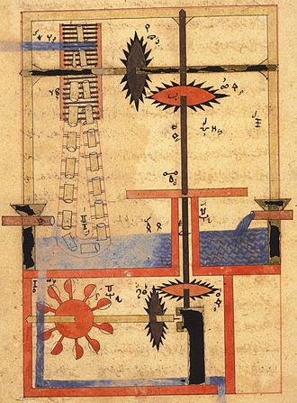 Mechanics - Arabic Machine Manuscript. Unknown date (at a guess: 16th to 19th centuries).