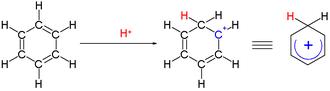 Arenium ion - benzenium ion