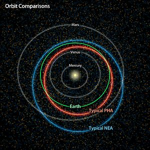 Asteroids-PHA-and-NEA-Orbits.jpg