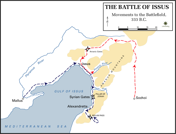 Battle issus movements