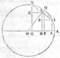 Bovier-Lapierre - Traité élémentaire de trigonométrie rectiligne 1868, illust p053.png