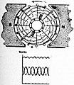 Britannica Dynamo 18.jpg