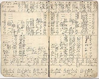 Membra Jesu Nostri - First page of original manuscript of Ad pedes in tablature notation