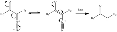 Carbenes from diazocarbonyls.png