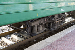 China Railways 22 coaches Bogie.jpg