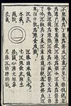 Chinese-Japanese Pulse Image chart; Sunken Pulse (chenmai) Wellcome L0039545.jpg