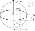Circunferencia principal.png