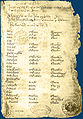 Codex Cumanicus 001.jpg