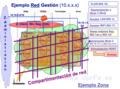 Compartimentacion zonas-red.png