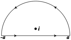 the contour