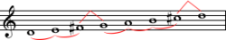 D major scale.png